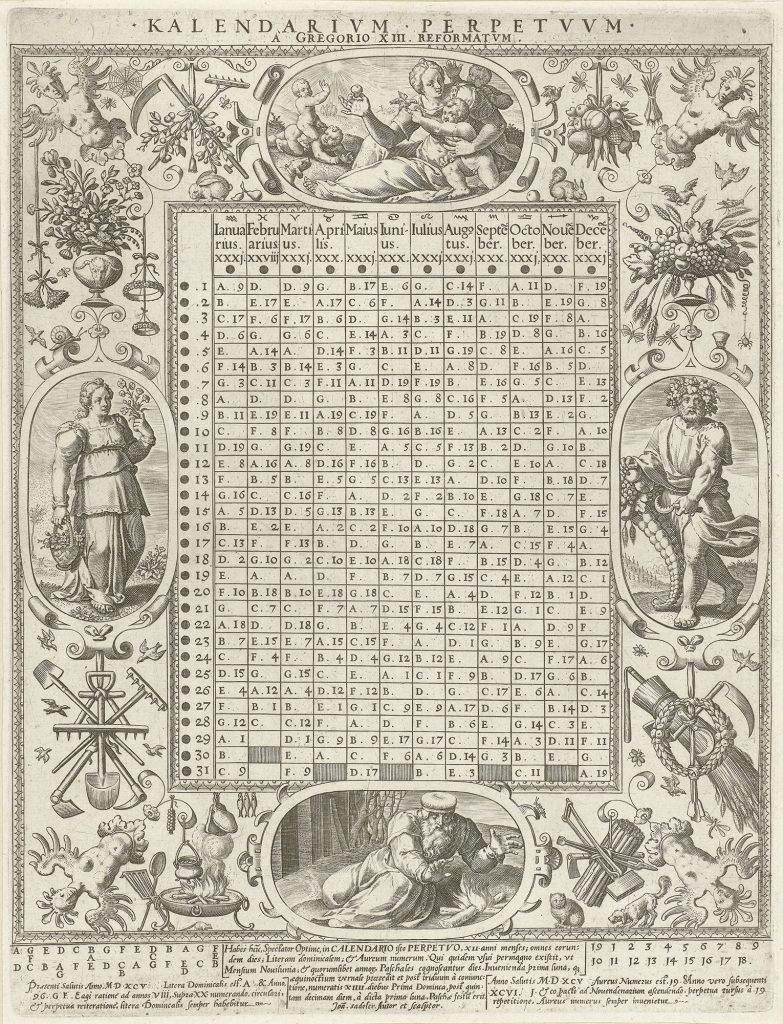 An engraving by Hans Sadeler of a Gregorian perpetual calendar